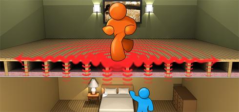 Как сделать звукоизоляцию стен и потолка в квартире