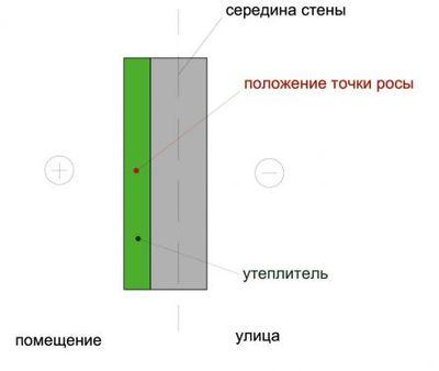 tochka-rosi_1