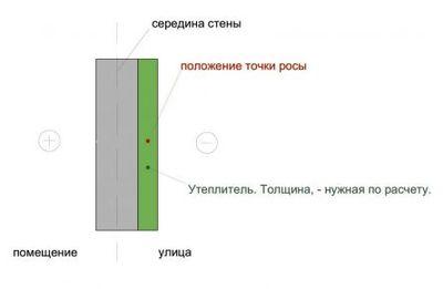 tochka-rosi_3