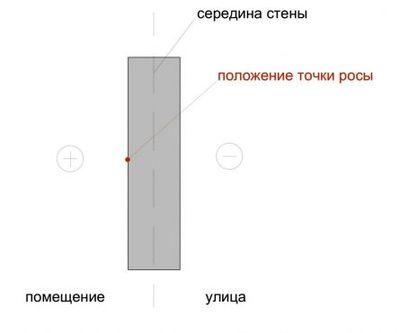 tochka-rosi_4