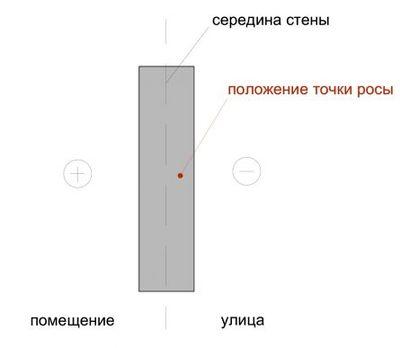 tochka-rosi_6