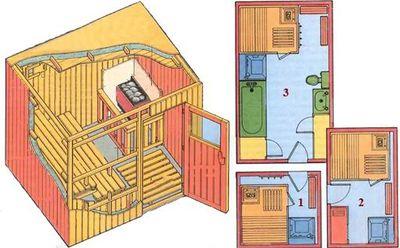 sauna-v-dome_7