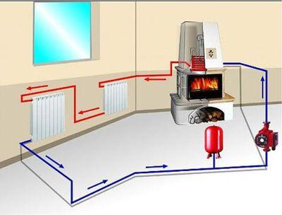 Intex chauffage piscine hors sol devis construction for Chauffage piscine hors sol intex