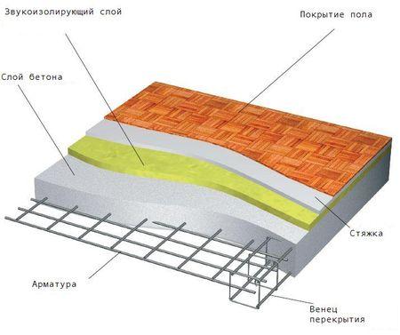 xarakteristiki-plit-perekrytiya_1