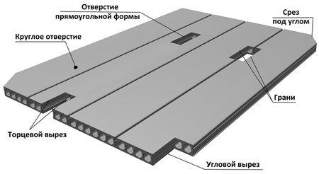 xarakteristiki-plit-perekrytiya_2