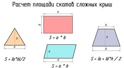 rasschitat-kvadraturu-kryshi_5